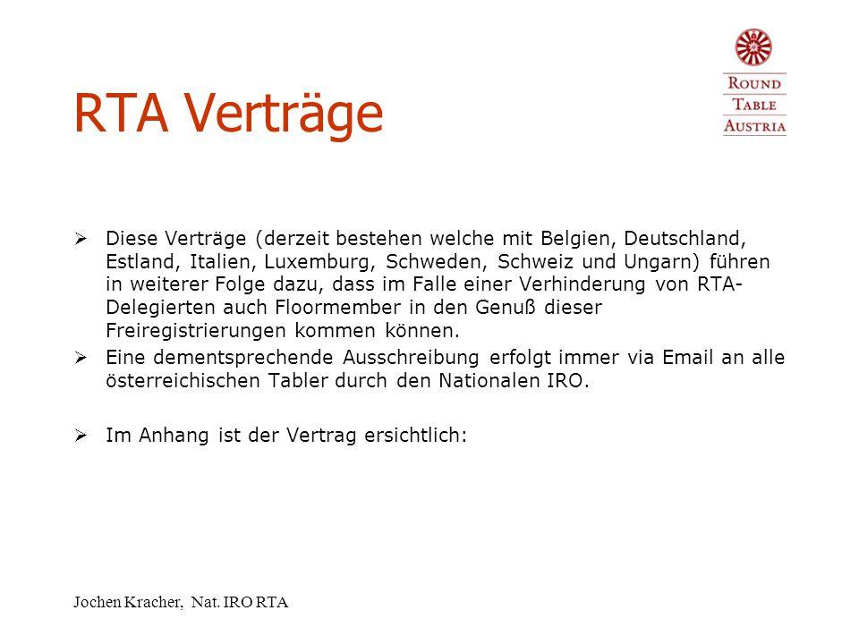 Jochen Kracher, Nat. IRO RTA RTA Verträge  Mit vielen RT-Ländern pflegt RTA seit langen Jahren Freundschaften. Dazu gehört, dass man sich gegenseitig