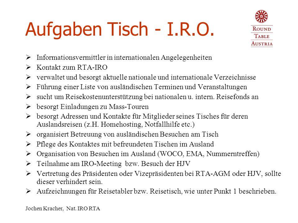 Jochen Kracher, Nat. IRO RTA Travel Bingo  Bei RTI World Meeting Verlosung der teilnehmenden Länder.  für 1 Person frei Registrierung und Unterkunft
