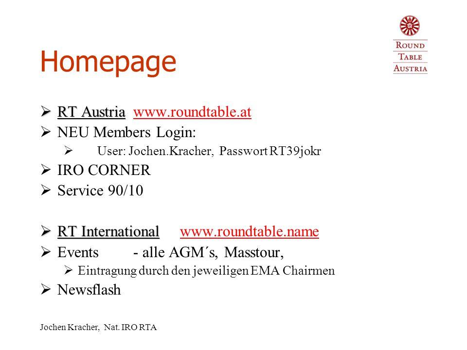 Jochen Kracher, Nat. IRO RTA Aufgaben Tisch - I.R.O.  Informationsvermittler in internationalen Angelegenheiten  Kontakt zum RTA-IRO  verwaltet und