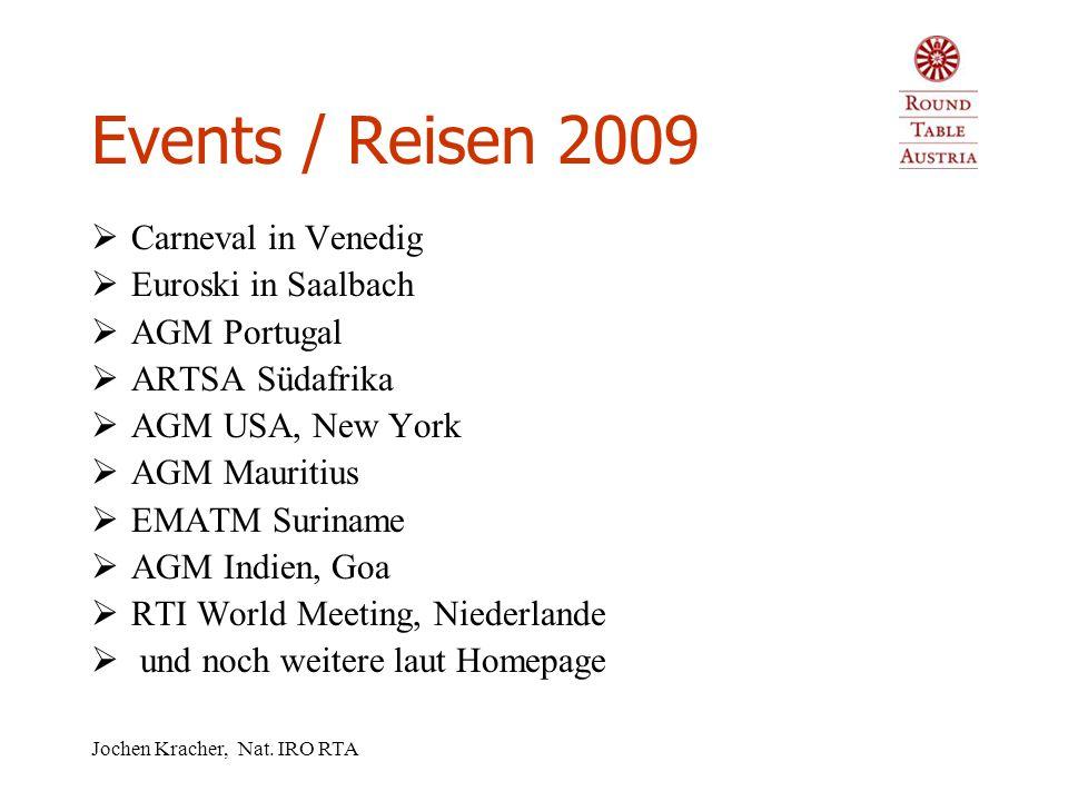 Jochen Kracher, Nat. IRO RTA Homepage  RT Austria  RT Austriawww.roundtable.atwww.roundtable.at  NEU Members Login:  User: Jochen.Kracher, Passwor