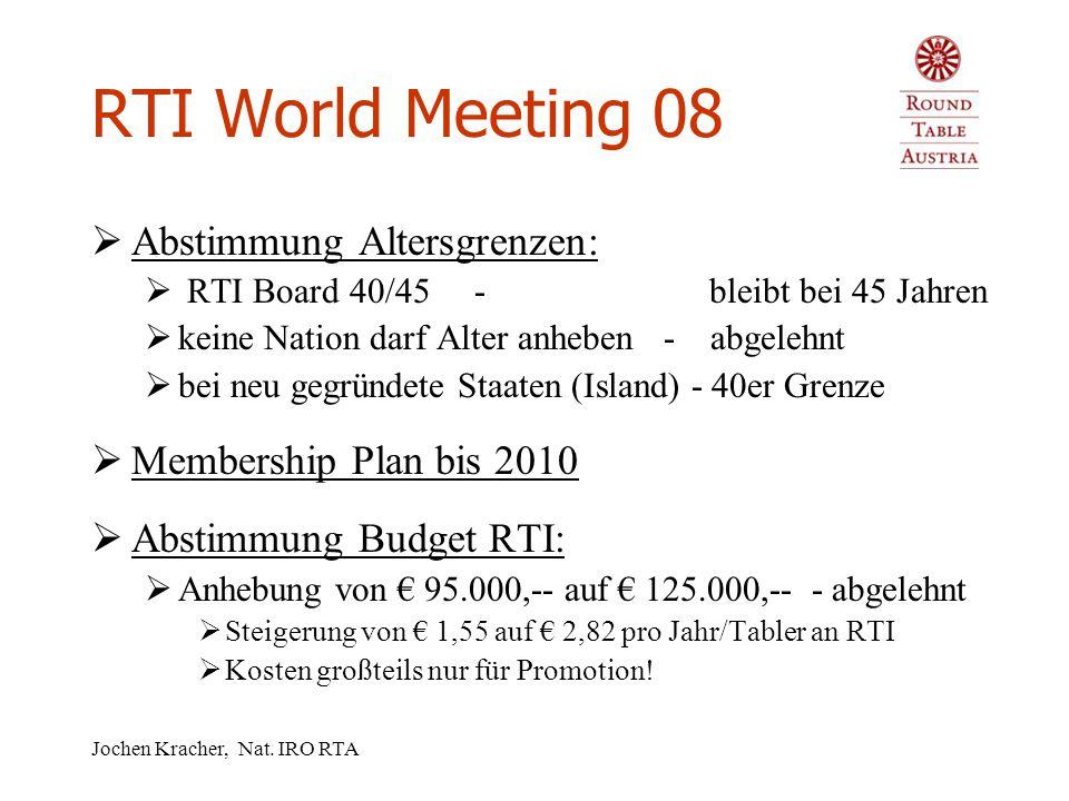 Jochen Kracher, Nat. IRO RTA RTI World Meeting 08  Verlegung des Meeting von Sri Lanka nach Thailand/Pattaya  Charter RT 1 Bangkok
