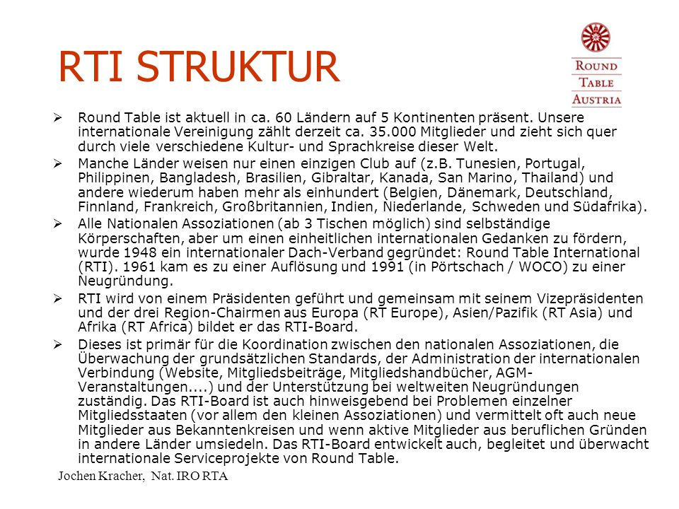 Jochen Kracher, Nat. IRO RTA RT Zonen