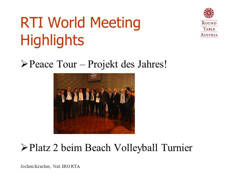 Jochen Kracher, Nat. IRO RTA RTI World Meeting 08  Abstimmung Altersgrenzen:  RTI Board 40/45 - bleibt bei 45 Jahren  keine Nation darf Alter anheb