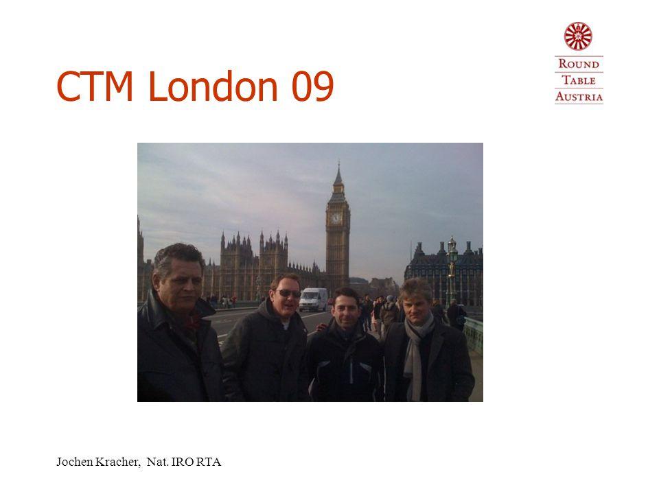 Jochen Kracher, Nat. IRO RTA CTM London 09  Membership Plan  Präsentation internationaler Meetings  Sonntag allgemeines Schneeräumen