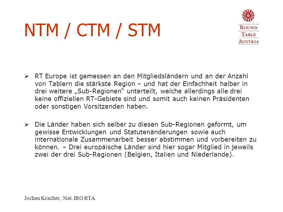 """Jochen Kracher, Nat. IRO RTA RTI STRUKTUR  Folgende wichtigen Aspekte müssen alle RT-Clubs weltweit einhalten:  Der Name """"Round Table"""" muss im Verei"""