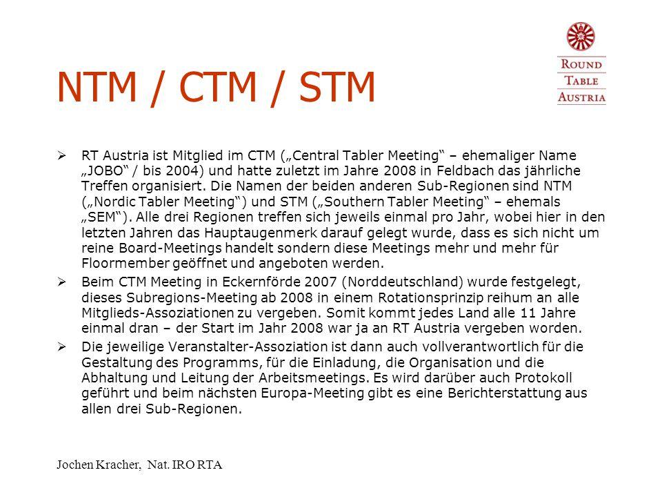 Jochen Kracher, Nat. IRO RTA NTM / CTM / STM  RT Europe ist gemessen an den Mitgliedsländern und an der Anzahl von Tablern die stärkste Region – und