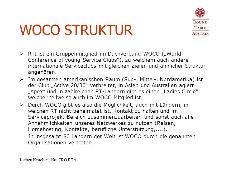 """Jochen Kracher, Nat. IRO RTA NTM / CTM / STM  RT Austria ist Mitglied im CTM (""""Central Tabler Meeting"""" – ehemaliger Name """"JOBO"""" / bis 2004) und hatte"""