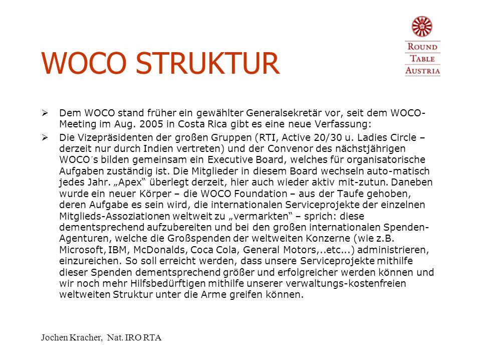"""Jochen Kracher, Nat. IRO RTA WOCO STRUKTUR  RTI ist ein Gruppenmitglied im Dachverband WOCO (""""World Conference of young Service Clubs""""), zu welchem a"""