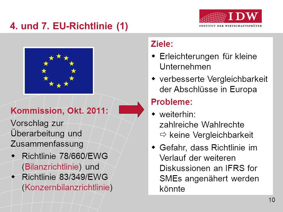 10 4. und 7. EU-Richtlinie (1) Kommission, Okt. 2011: Vorschlag zur Überarbeitung und Zusammenfassung  Richtlinie 78/660/EWG (Bilanzrichtlinie) und 