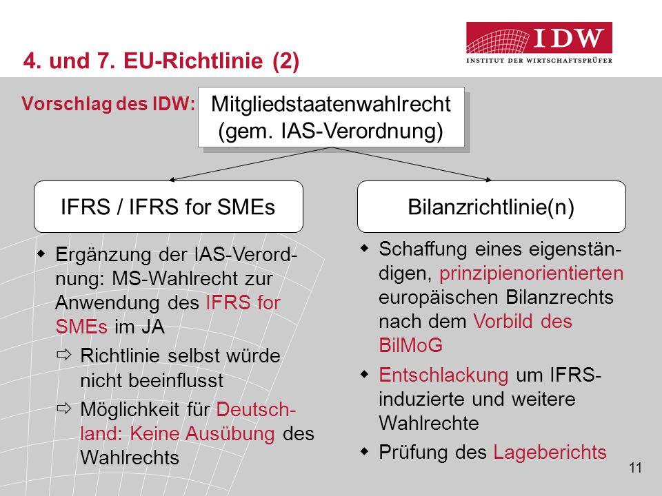 11 4. und 7. EU-Richtlinie (2) Vorschlag des IDW: Mitgliedstaatenwahlrecht (gem. IAS-Verordnung) IFRS / IFRS for SMEsBilanzrichtlinie(n)  Ergänzung d