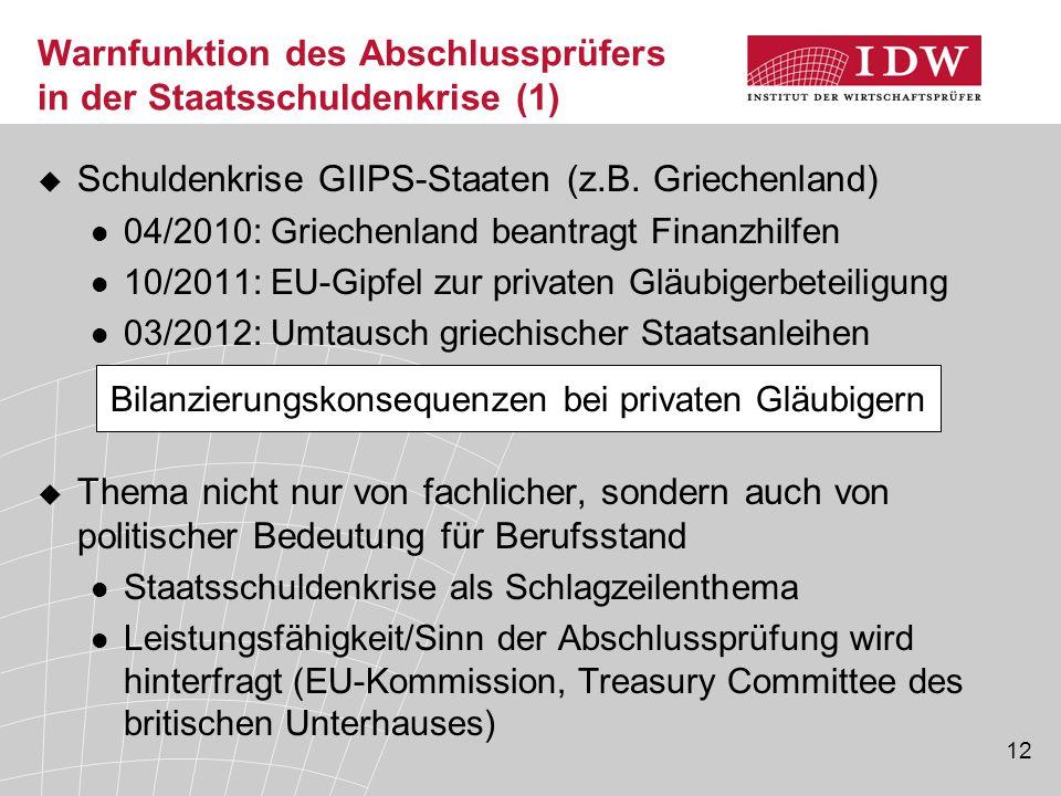12 Warnfunktion des Abschlussprüfers in der Staatsschuldenkrise (1)  Schuldenkrise GIIPS-Staaten (z.B. Griechenland) 04/2010: Griechenland beantragt