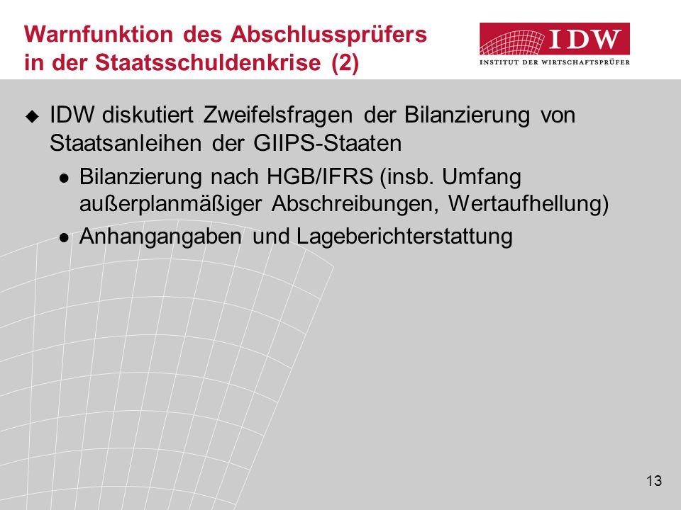 13 Warnfunktion des Abschlussprüfers in der Staatsschuldenkrise (2)  IDW diskutiert Zweifelsfragen der Bilanzierung von Staatsanleihen der GIIPS-Staa