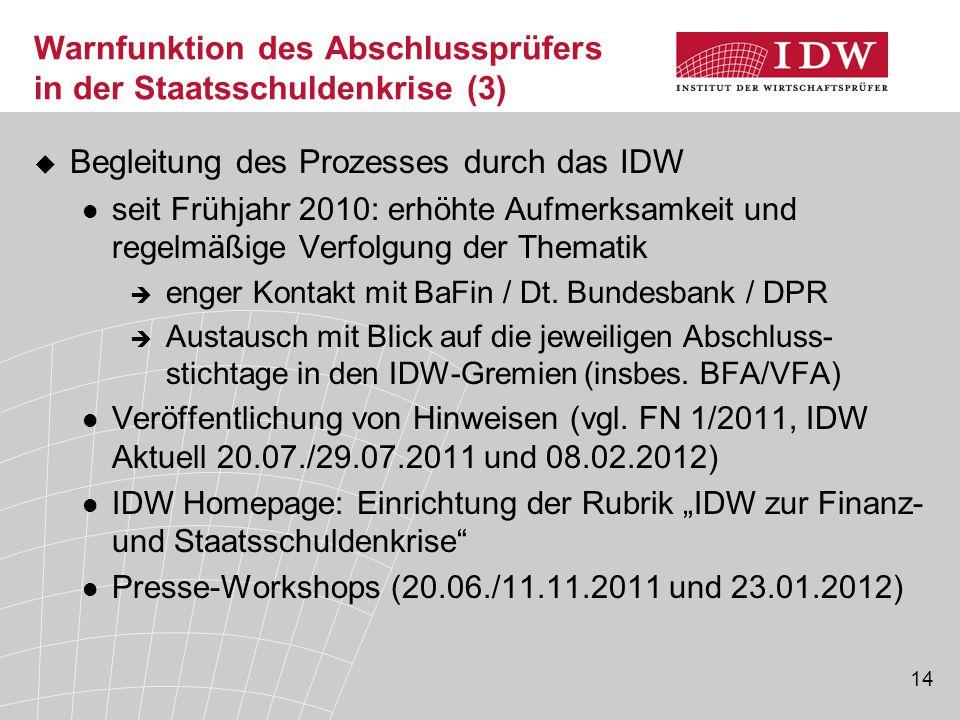14 Warnfunktion des Abschlussprüfers in der Staatsschuldenkrise (3)  Begleitung des Prozesses durch das IDW seit Frühjahr 2010: erhöhte Aufmerksamkei