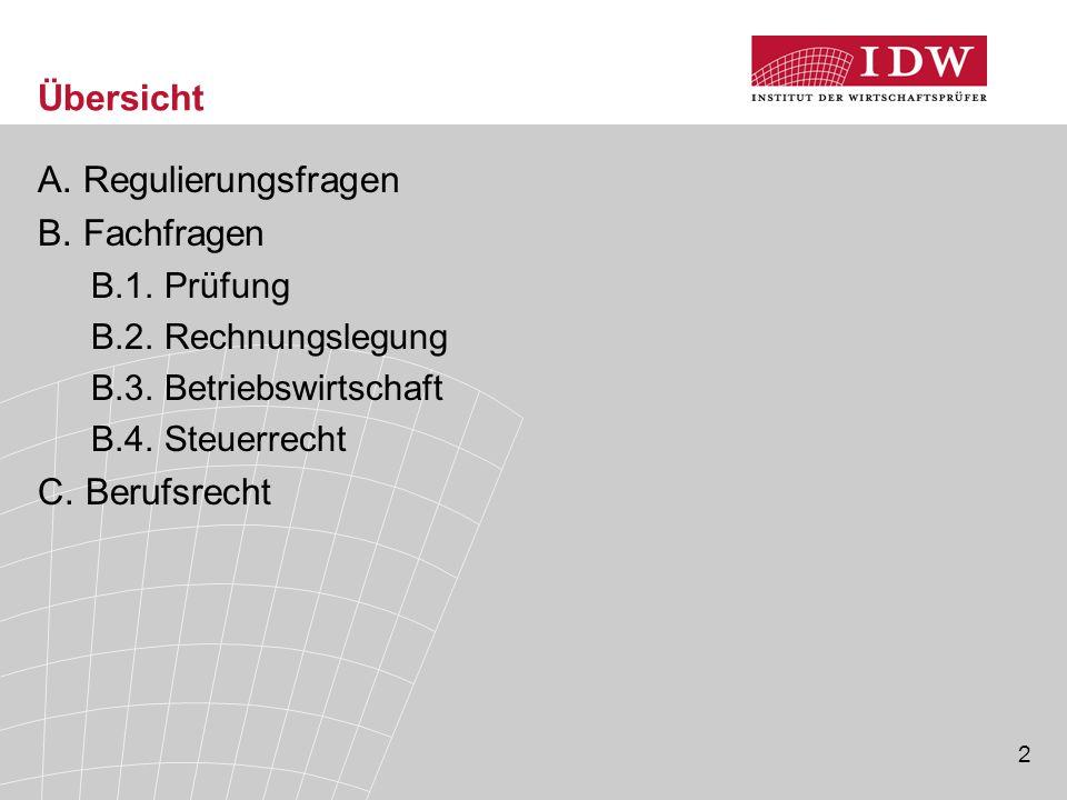 Treffpunkt IDW 2012 A. Regulierungsfragen