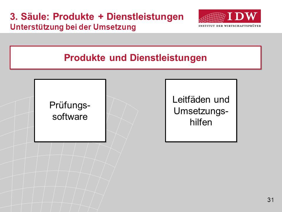 31 3. Säule: Produkte + Dienstleistungen Unterstützung bei der Umsetzung Prüfungs- software Produkte und Dienstleistungen Leitfäden und Umsetzungs- hi
