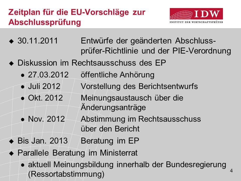 4 Zeitplan für die EU-Vorschläge zur Abschlussprüfung  30.11.2011Entwürfe der geänderten Abschluss- prüfer-Richtlinie und der PIE-Verordnung  Diskus