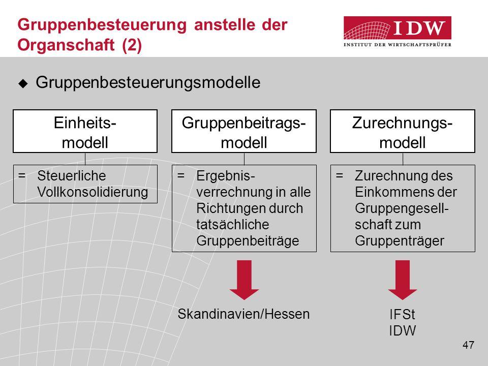 47 Gruppenbesteuerung anstelle der Organschaft (2)  Gruppenbesteuerungsmodelle Einheits- modell = Steuerliche Vollkonsolidierung Zurechnungs- modell