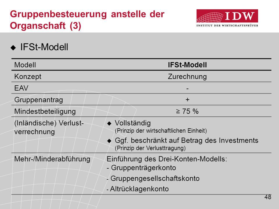48 Gruppenbesteuerung anstelle der Organschaft (3)  IFSt-Modell ModellIFSt-Modell KonzeptZurechnung EAV- Gruppenantrag+ Mindestbeteiligung≥ 75 % (Inl
