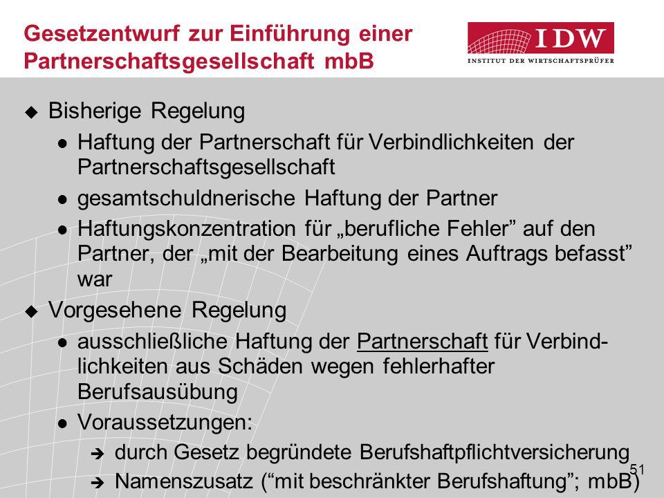 51 Gesetzentwurf zur Einführung einer Partnerschaftsgesellschaft mbB  Bisherige Regelung Haftung der Partnerschaft für Verbindlichkeiten der Partners