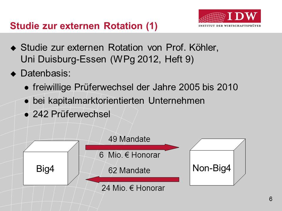 7 Studie zur externen Rotation (2)  Weitere Ergebnisse: die Wahrscheinlichkeit eines Mandatsverlusts für Non- Big4 nimmt mit der Größe des Mandats zu Extrapolation der Daten (über 5 Jahre) zeigt, dass Non- Big4 bei einer Pflichtrotation  1/3 des Honorarvolumens und  1/5 der Mandate verlieren  Verlierer eines (verpflichtenden) Prüferwechsels sind Non-Big4 Pflichtrotation steigert Marktkonzentration