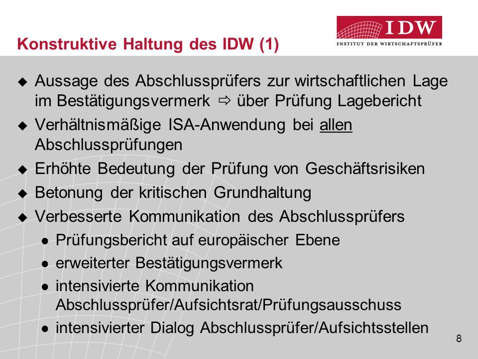 8 Konstruktive Haltung des IDW (1)  Aussage des Abschlussprüfers zur wirtschaftlichen Lage im Bestätigungsvermerk  über Prüfung Lagebericht  Verhäl