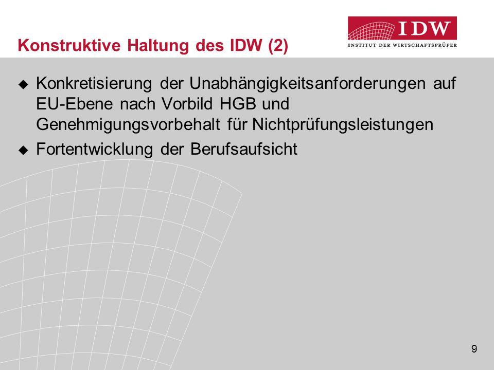 9 Konstruktive Haltung des IDW (2)  Konkretisierung der Unabhängigkeitsanforderungen auf EU-Ebene nach Vorbild HGB und Genehmigungsvorbehalt für Nich