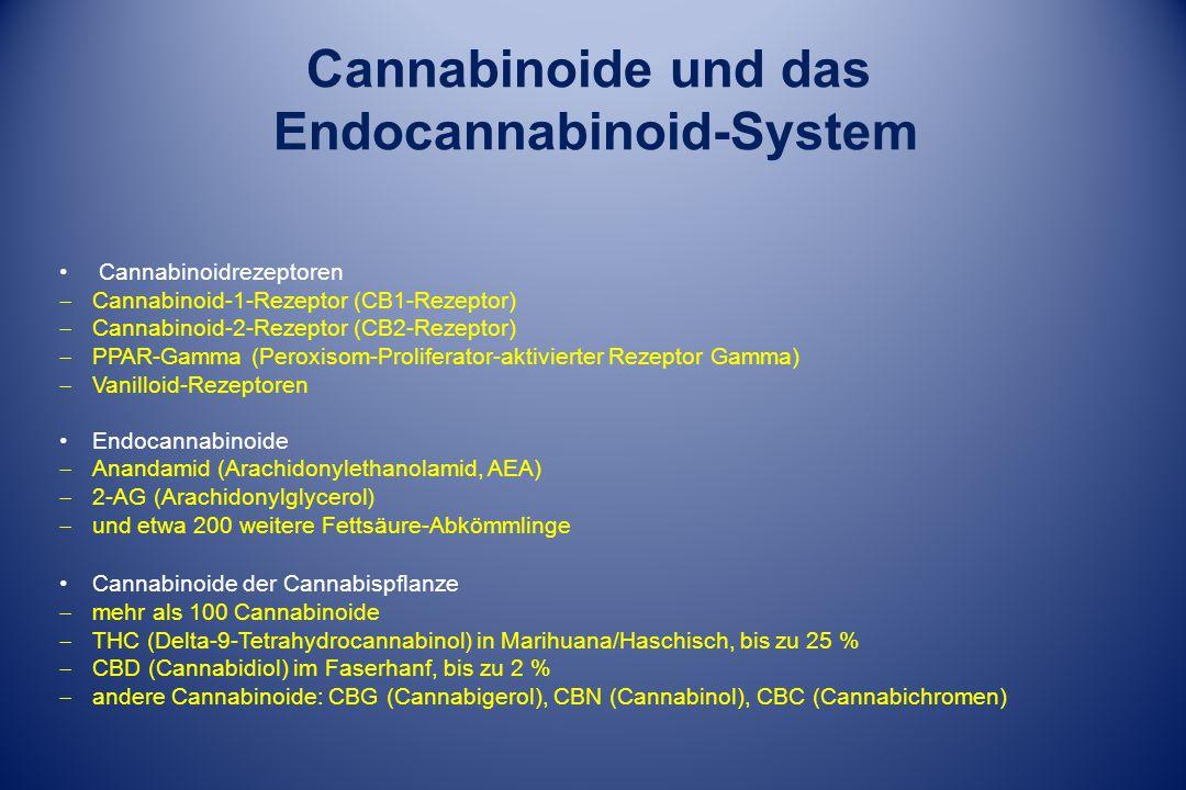 Cannabinoide und das Endocannabinoid-System Cannabinoidrezeptoren  Cannabinoid-1-Rezeptor (CB1-Rezeptor)  Cannabinoid-2-Rezeptor (CB2-Rezeptor)  PPAR-Gamma (Peroxisom-Proliferator-aktivierter Rezeptor Gamma)  Vanilloid-Rezeptoren Endocannabinoide  Anandamid (Arachidonylethanolamid, AEA)  2-AG (Arachidonylglycerol)  und etwa 200 weitere Fettsäure-Abkömmlinge Cannabinoide der Cannabispflanze  mehr als 100 Cannabinoide  THC (Delta-9-Tetrahydrocannabinol) in Marihuana/Haschisch, bis zu 25 %  CBD (Cannabidiol) im Faserhanf, bis zu 2 %  andere Cannabinoide: CBG (Cannabigerol), CBN (Cannabinol), CBC (Cannabichromen)