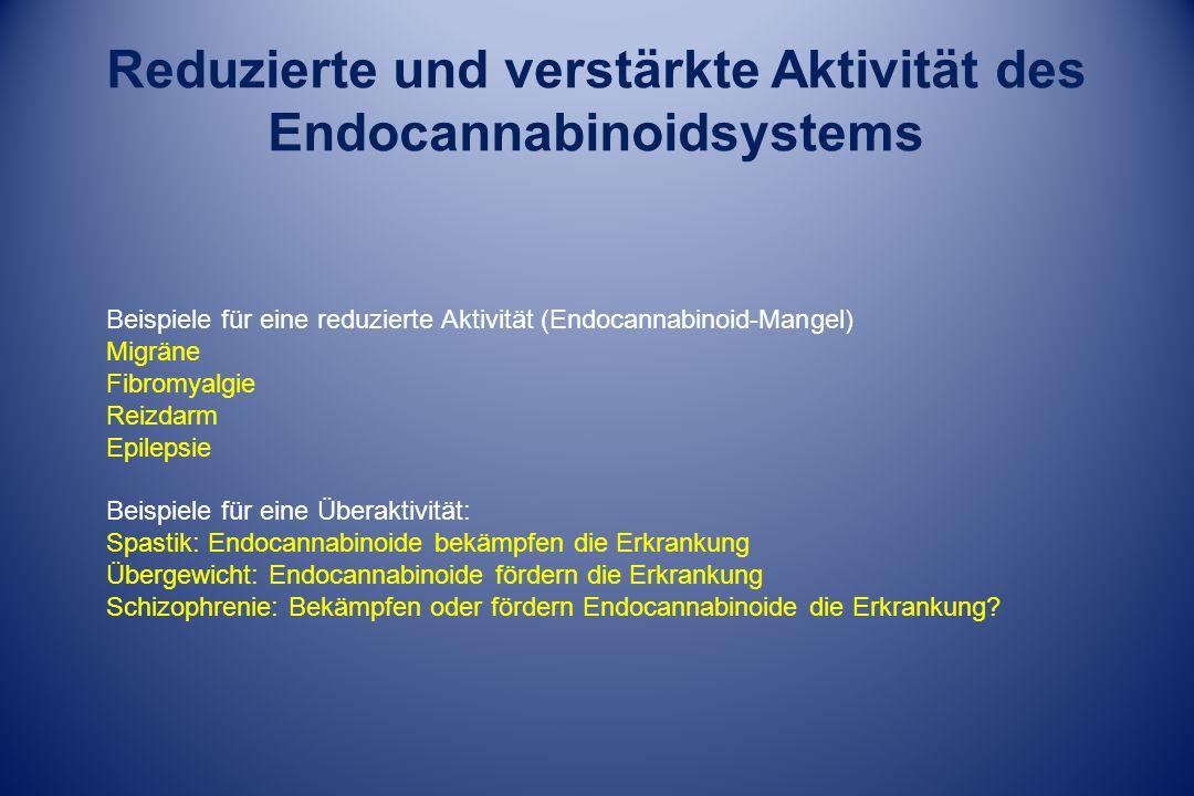 Reduzierte und verstärkte Aktivität des Endocannabinoidsystems Beispiele für eine reduzierte Aktivität (Endocannabinoid-Mangel) Migräne Fibromyalgie Reizdarm Epilepsie Beispiele für eine Überaktivität: Spastik: Endocannabinoide bekämpfen die Erkrankung Übergewicht: Endocannabinoide fördern die Erkrankung Schizophrenie: Bekämpfen oder fördern Endocannabinoide die Erkrankung?