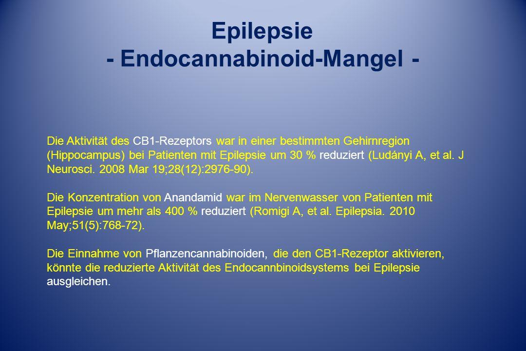 Epilepsie - Endocannabinoid-Mangel - Die Aktivität des CB1-Rezeptors war in einer bestimmten Gehirnregion (Hippocampus) bei Patienten mit Epilepsie um 30 % reduziert (Ludányi A, et al.