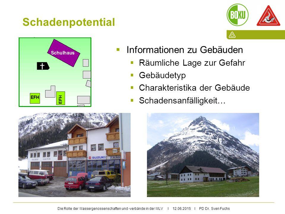 Die Rolle der Wassergenossenschaften und -verbände in der WLV I 12.06.2015 I PD Dr. Sven Fuchs Schadenpotential  Informationen zu Gebäuden  Räumlich