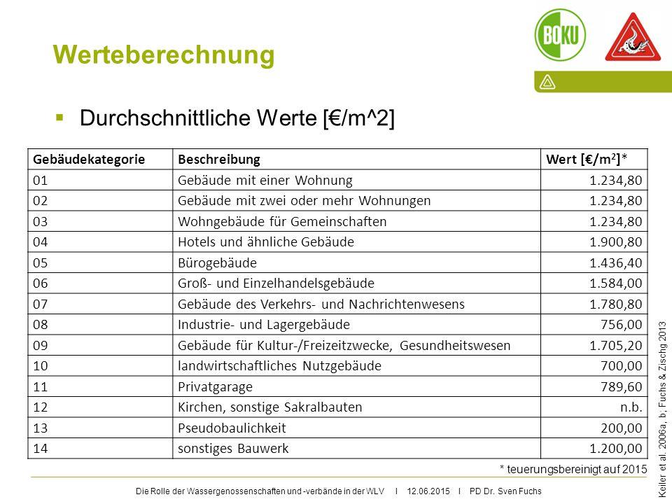 Die Rolle der Wassergenossenschaften und -verbände in der WLV I 12.06.2015 I PD Dr. Sven Fuchs Werteberechnung  Durchschnittliche Werte [€/m^2] Keile