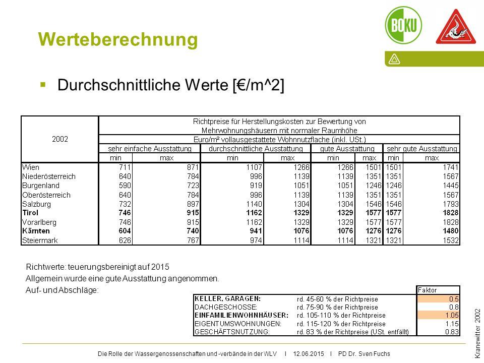 Die Rolle der Wassergenossenschaften und -verbände in der WLV I 12.06.2015 I PD Dr. Sven Fuchs Werteberechnung  Durchschnittliche Werte [€/m^2] Krane