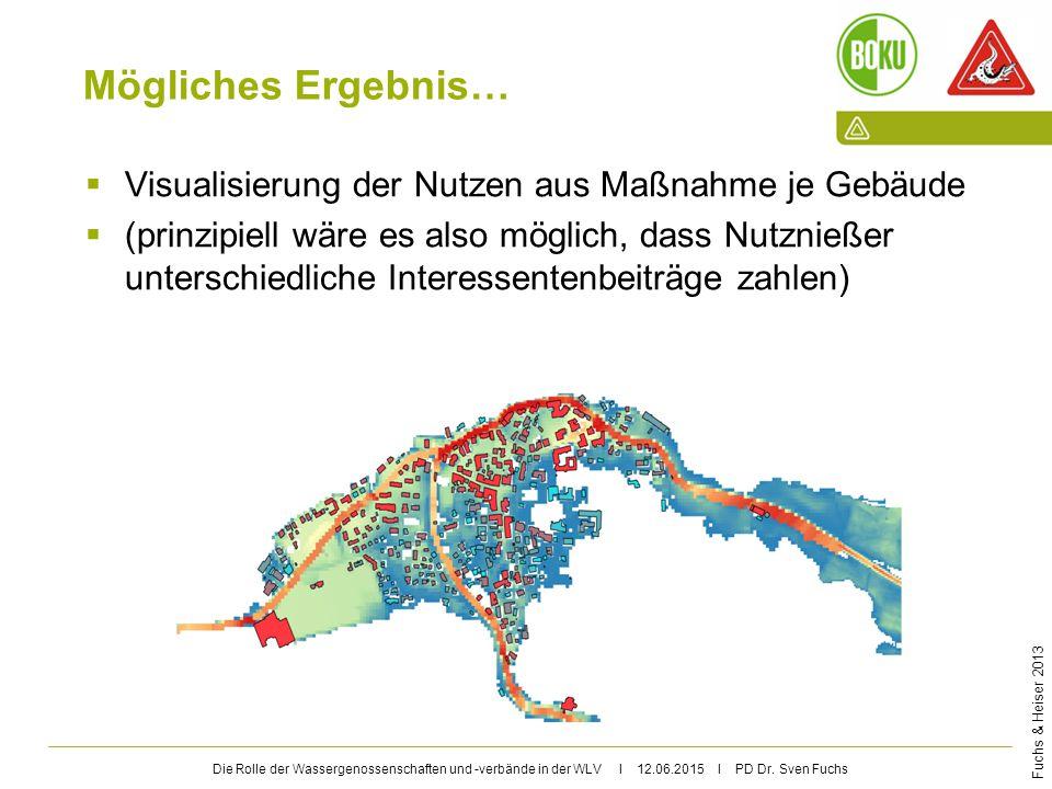 Die Rolle der Wassergenossenschaften und -verbände in der WLV I 12.06.2015 I PD Dr. Sven Fuchs Mögliches Ergebnis…  Visualisierung der Nutzen aus Maß