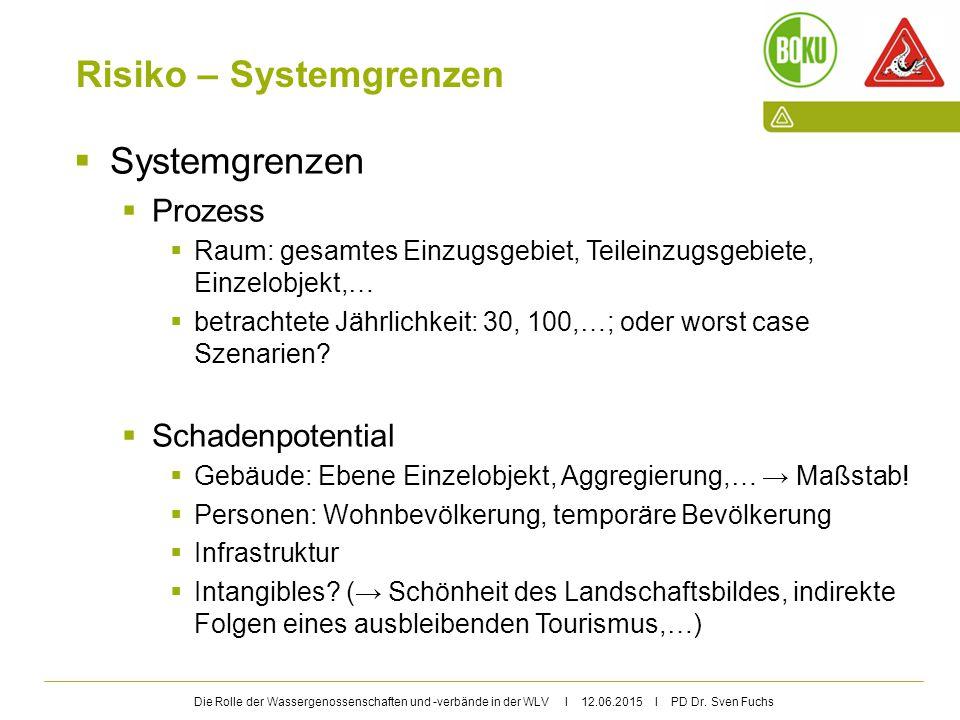 Die Rolle der Wassergenossenschaften und -verbände in der WLV I 12.06.2015 I PD Dr. Sven Fuchs Risiko – Systemgrenzen  Systemgrenzen  Prozess  Raum