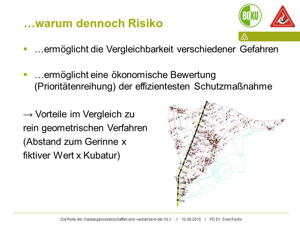 Die Rolle der Wassergenossenschaften und -verbände in der WLV I 12.06.2015 I PD Dr. Sven Fuchs …warum dennoch Risiko  …ermöglicht die Vergleichbarkei