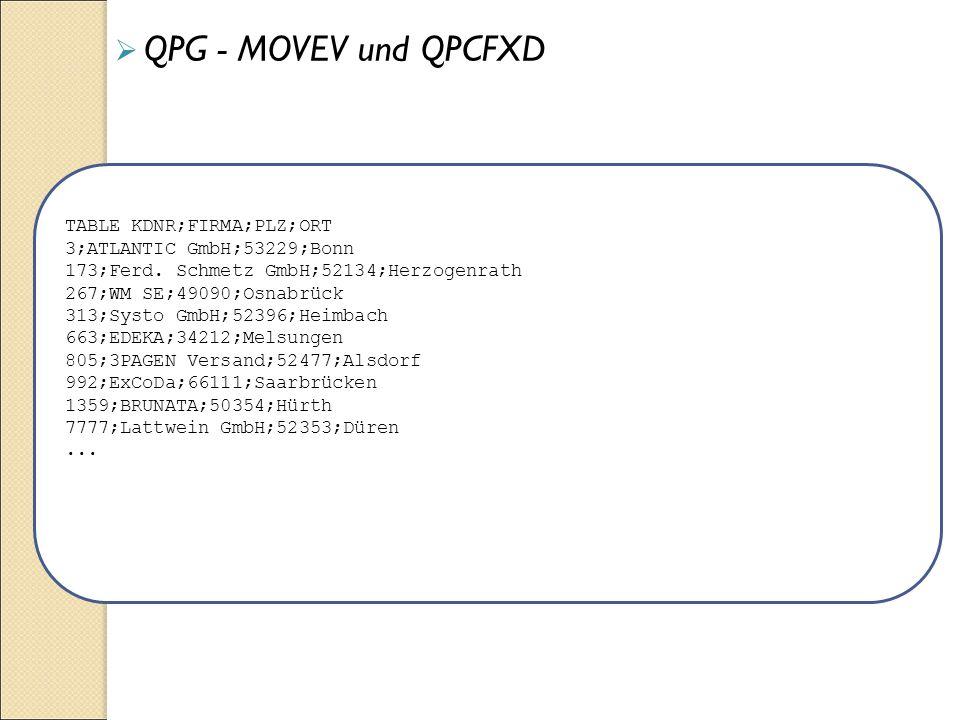 TABLE KDNR;FIRMA;PLZ;ORT 3;ATLANTIC GmbH;53229;Bonn 173;Ferd. Schmetz GmbH;52134;Herzogenrath 267;WM SE;49090;Osnabrück 313;Systo GmbH;52396;Heimbach