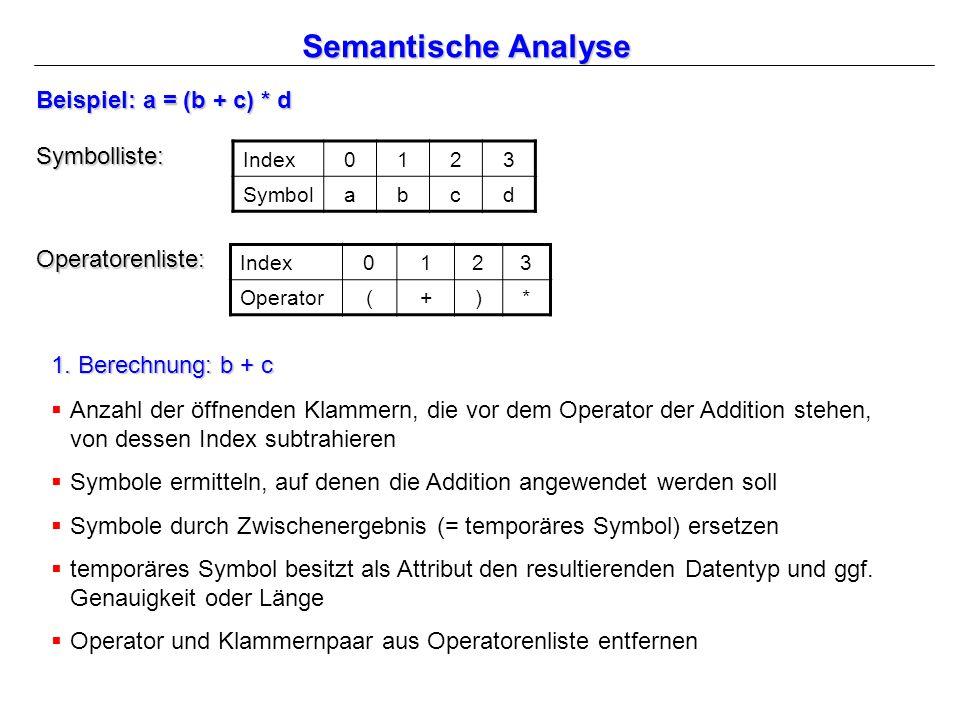 Semantische Analyse Beispiel: a = (b + c) * d Symbolliste: Index0123 Symbolabcd Operatorenliste: Index0123 Operator(+)* 1.