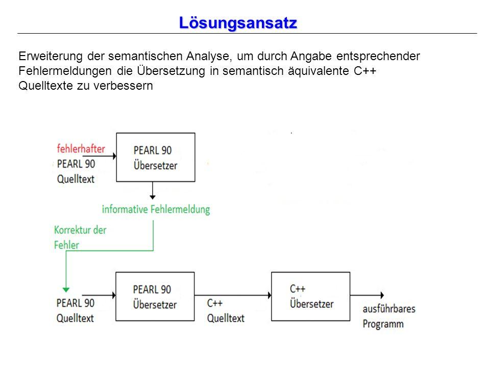 Lösungsansatz Erweiterung der semantischen Analyse, um durch Angabe entsprechender Fehlermeldungen die Übersetzung in semantisch äquivalente C++ Quelltexte zu verbessern