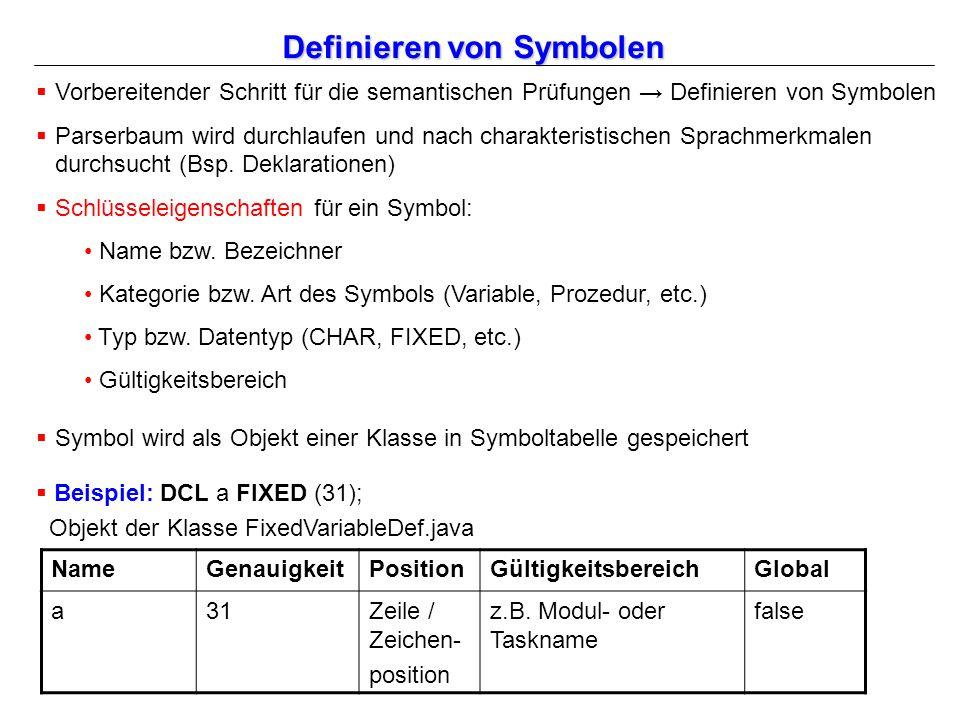 Definieren von Symbolen  Vorbereitender Schritt für die semantischen Prüfungen → Definieren von Symbolen  Parserbaum wird durchlaufen und nach charakteristischen Sprachmerkmalen durchsucht (Bsp.