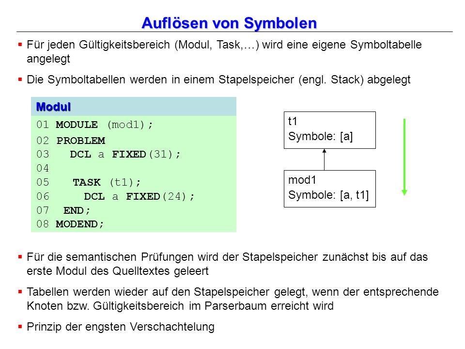 SemanticCheckVisitor SemanticCheckValidator SemanticMonadic- ExpressionCheck SemanticDyadic- ExpressionCheck SemanticConversion- Check SemanticCheckFixedSemanticCheckFloat … SemanticPrecisionCheck SemanticErrorMessages Anhang: Ausschnitt des modularen Konzeptes