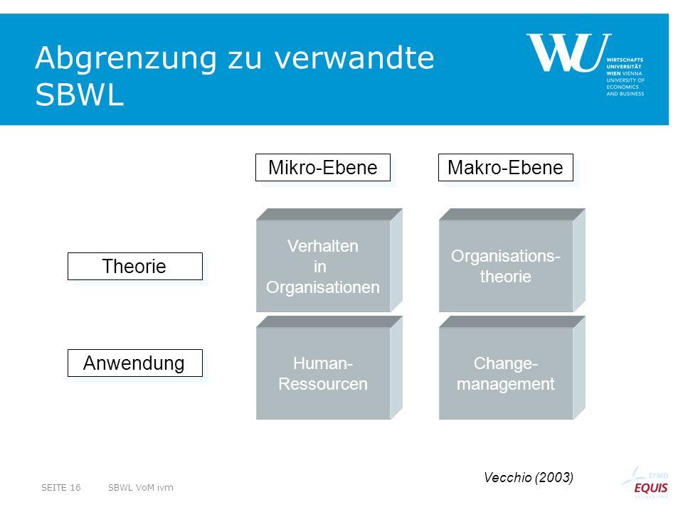 Abgrenzung zu verwandte SBWL Verhalten in Organisationen Organisations- theorie Human- Ressourcen Change- management Mikro-Ebene Makro-Ebene Anwendung Theorie Vecchio (2003) SBWL VoM ivmSEITE 16