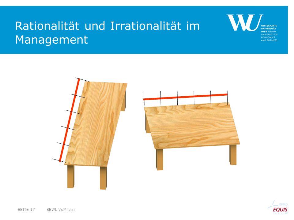 Rationalität und Irrationalität im Management SBWL VoM ivmSEITE 17