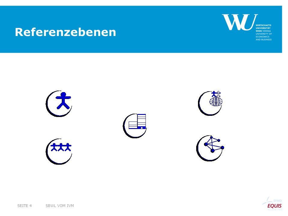 Wissenschaftli- ches Arbeiten 2.2 PI praxis@ivm 5 1.