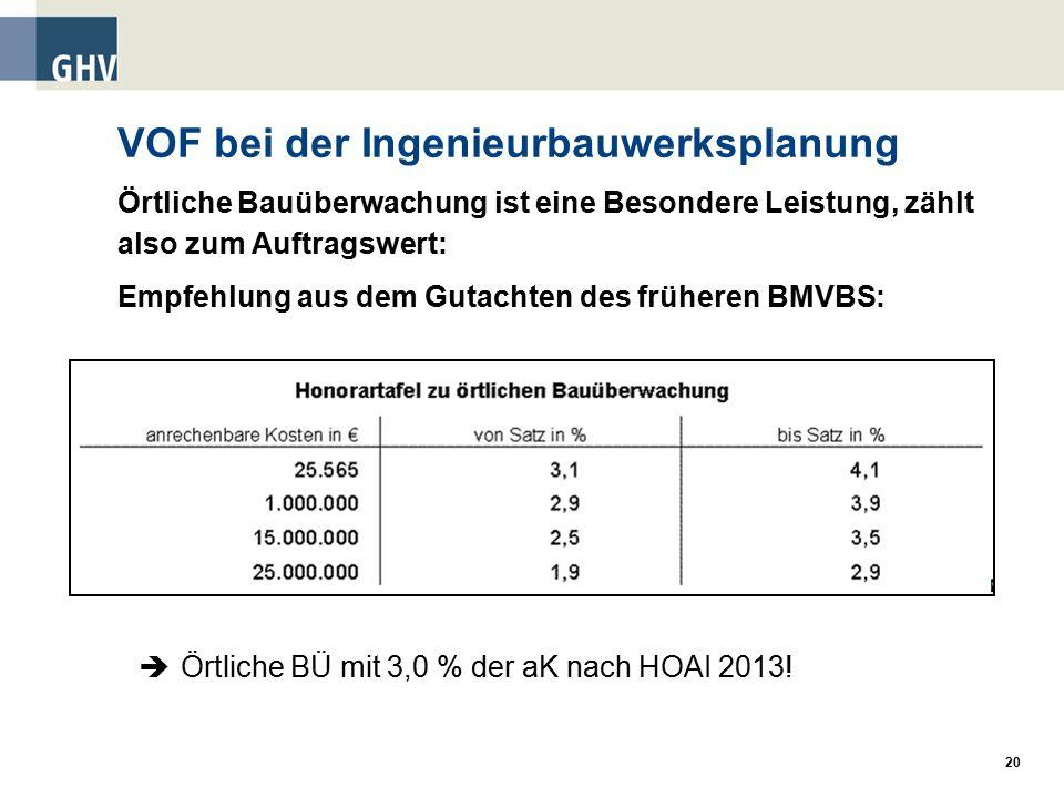 20 VOF bei der Ingenieurbauwerksplanung Örtliche Bauüberwachung ist eine Besondere Leistung, zählt also zum Auftragswert: Empfehlung aus dem Gutachten des früheren BMVBS:  Örtliche BÜ mit 3,0 % der aK nach HOAI 2013!