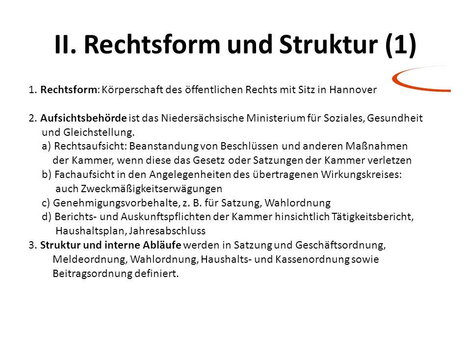 II. Rechtsform und Struktur (1) 1. Rechtsform: Körperschaft des öffentlichen Rechts mit Sitz in Hannover 2. Aufsichtsbehörde ist das Niedersächsische