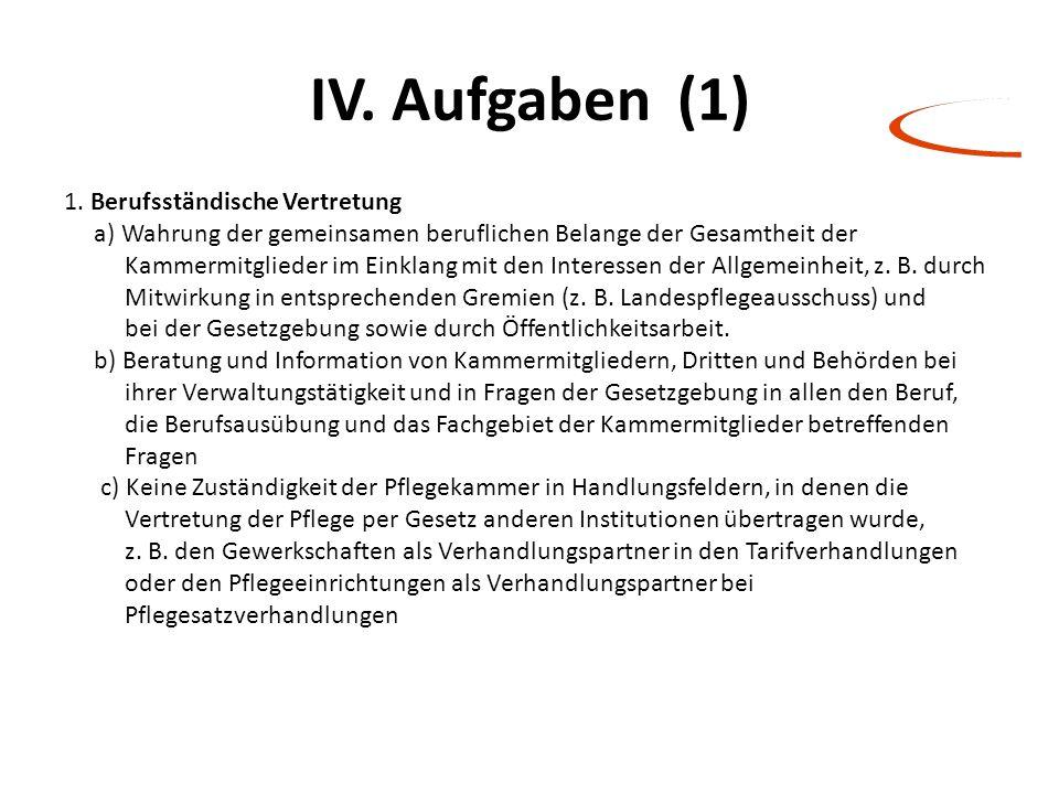 IV. Aufgaben (1) 1. Berufsständische Vertretung a) Wahrung der gemeinsamen beruflichen Belange der Gesamtheit der Kammermitglieder im Einklang mit den