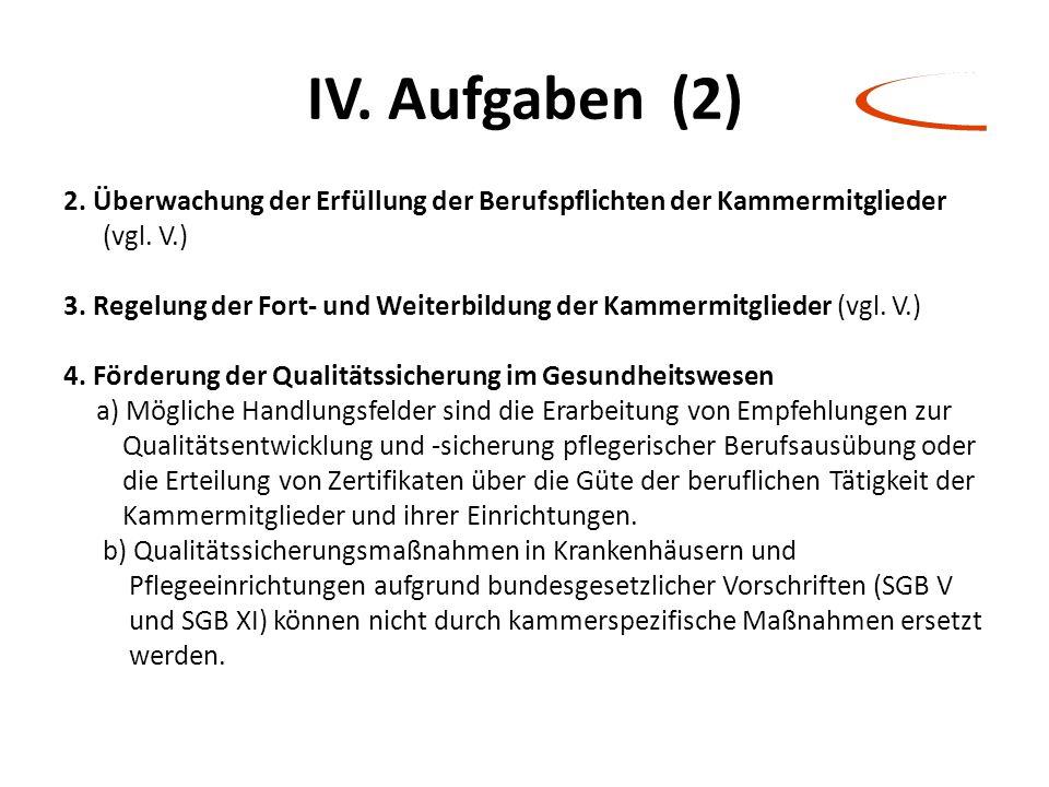 IV. Aufgaben (2) 2. Überwachung der Erfüllung der Berufspflichten der Kammermitglieder (vgl. V.) 3. Regelung der Fort- und Weiterbildung der Kammermit