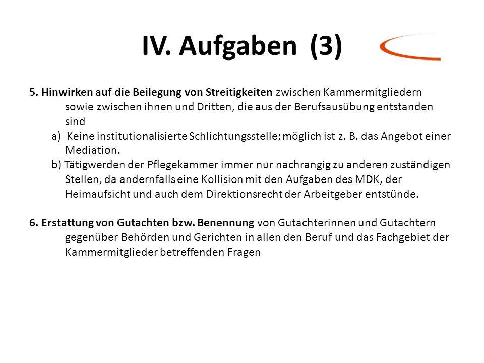 IV. Aufgaben (3) 5. Hinwirken auf die Beilegung von Streitigkeiten zwischen Kammermitgliedern sowie zwischen ihnen und Dritten, die aus der Berufsausü