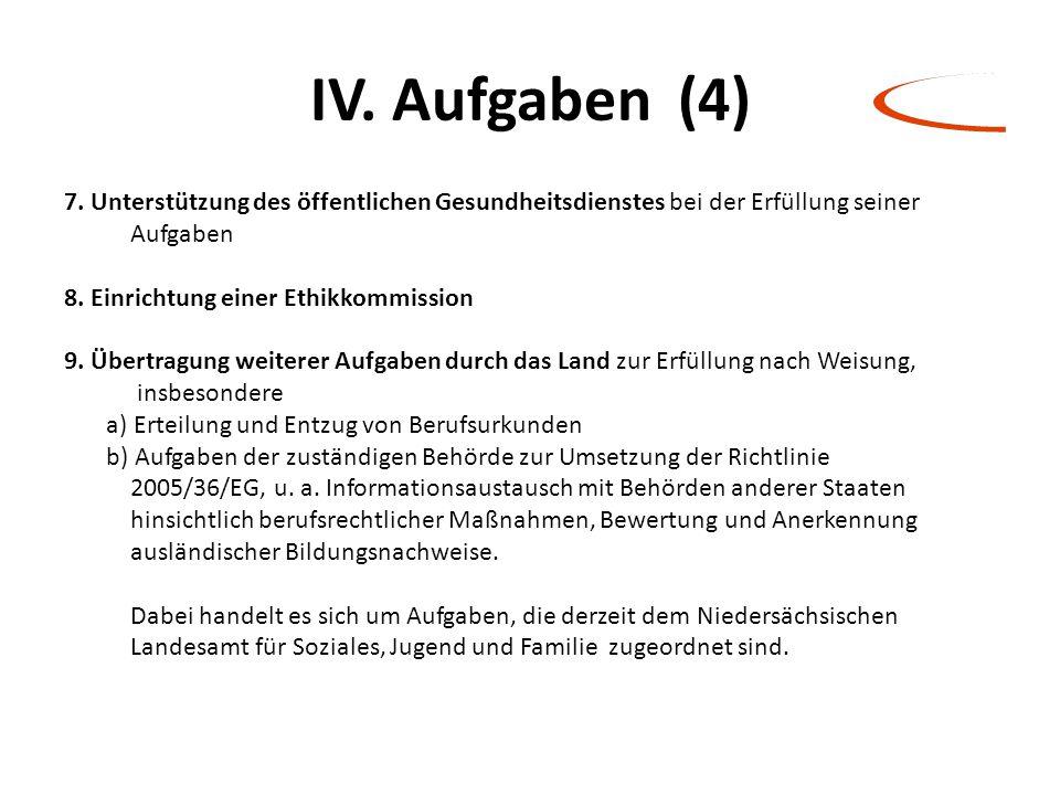 IV. Aufgaben (4) 7. Unterstützung des öffentlichen Gesundheitsdienstes bei der Erfüllung seiner Aufgaben 8. Einrichtung einer Ethikkommission 9. Übert
