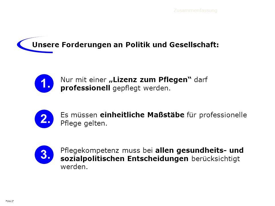 """Folie 27 Zusammenfassung Nur mit einer """"Lizenz zum Pflegen"""" darf professionell gepflegt werden. 1. Es müssen einheitliche Maßstäbe für professionelle"""